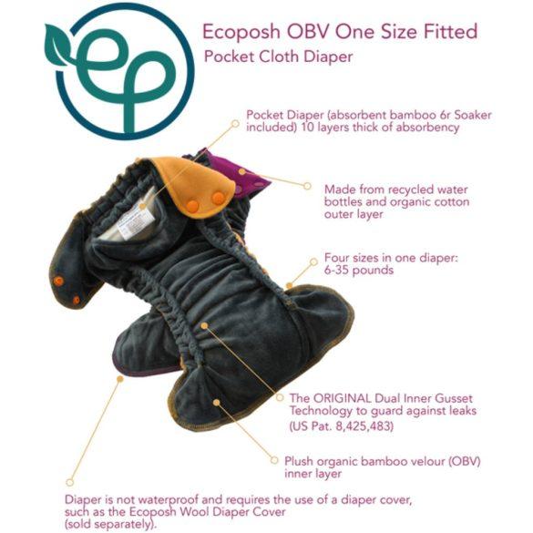 Ecoposh OBV egyméretes belső pelenka, caribbean